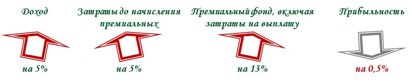 tabl.2